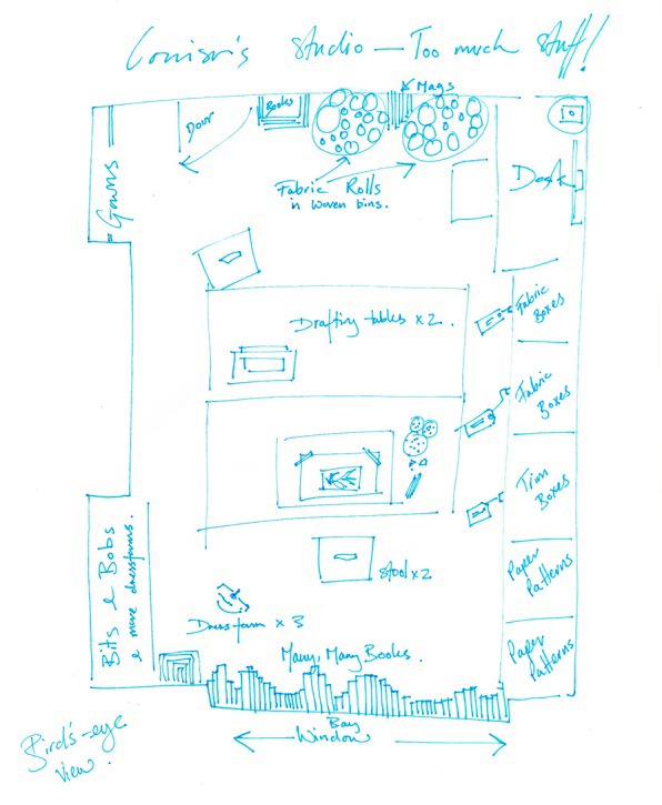 A hand-drawn layout of Louisa's studio